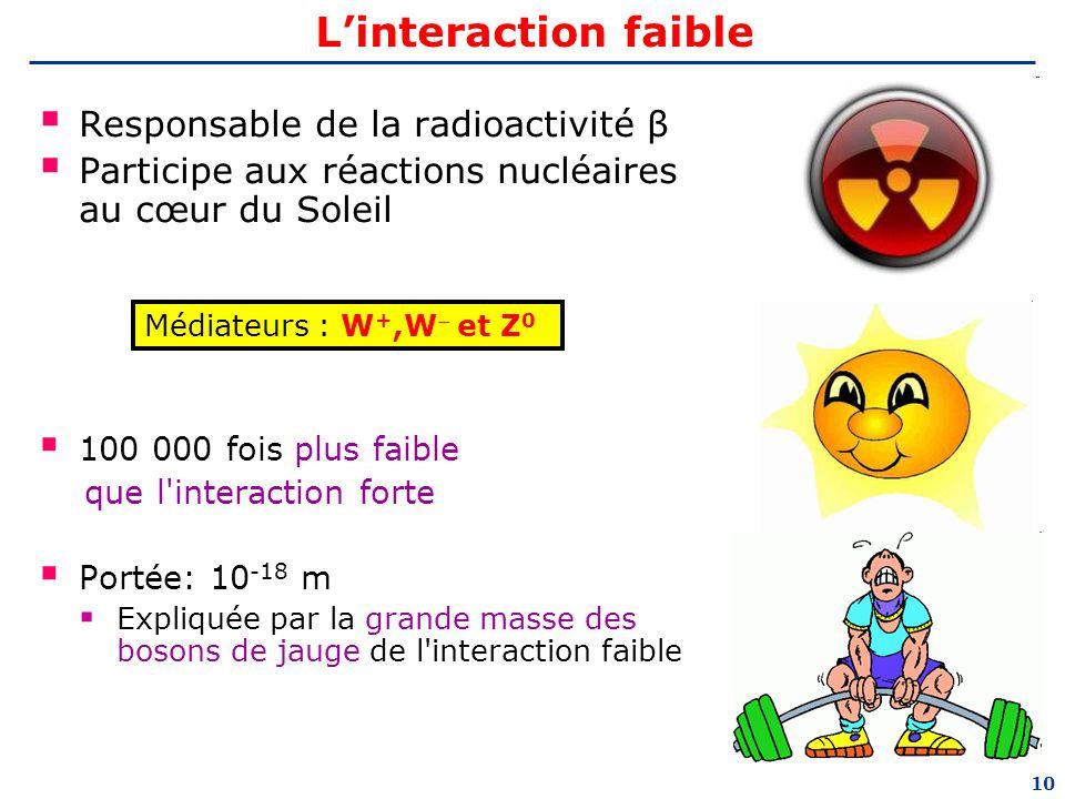 L'interaction faible Responsable de la radioactivité β