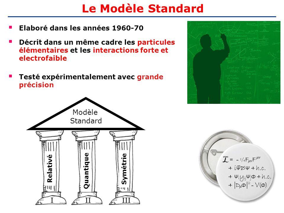 Le Modèle Standard Modèle Standard Elaboré dans les années 1960-70