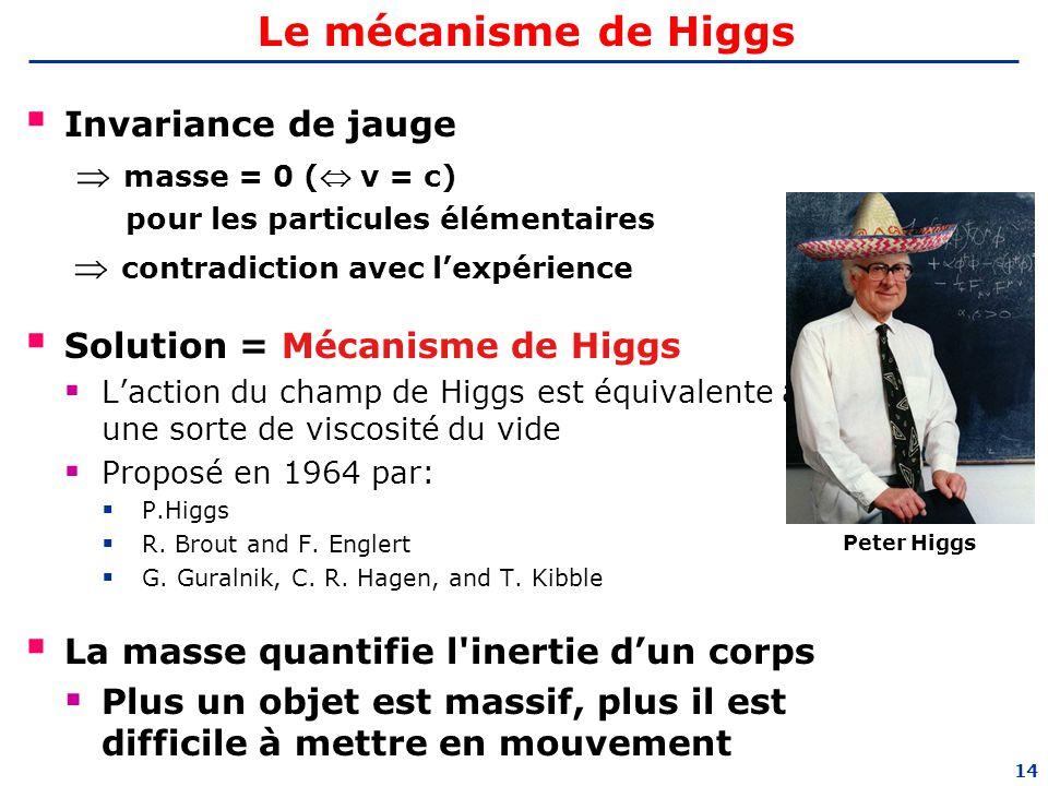 Le mécanisme de Higgs Invariance de jauge  masse = 0 ( v = c)