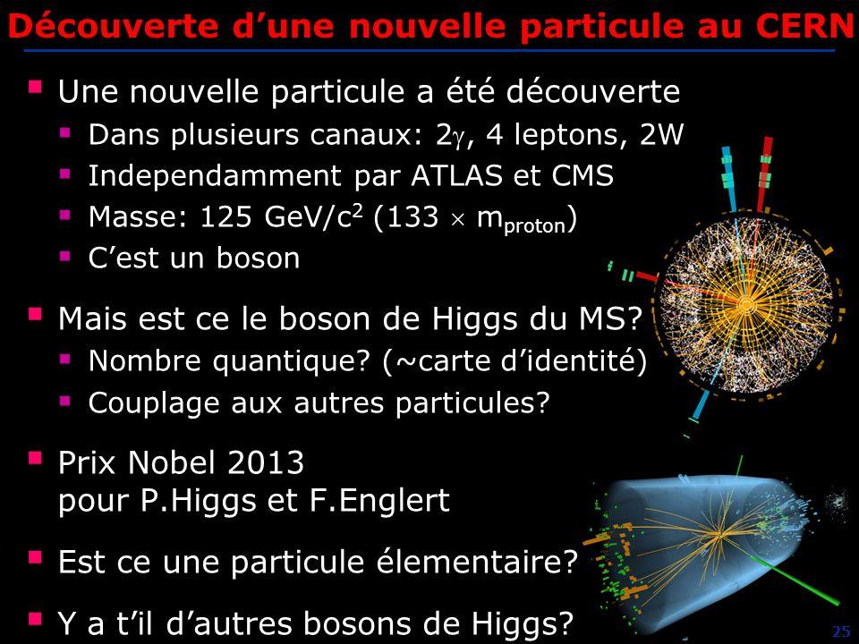 Découverte d'une nouvelle particule au CERN