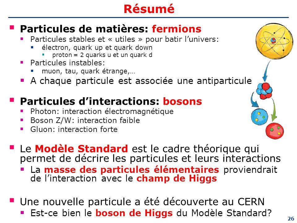 Résumé Particules de matières: fermions