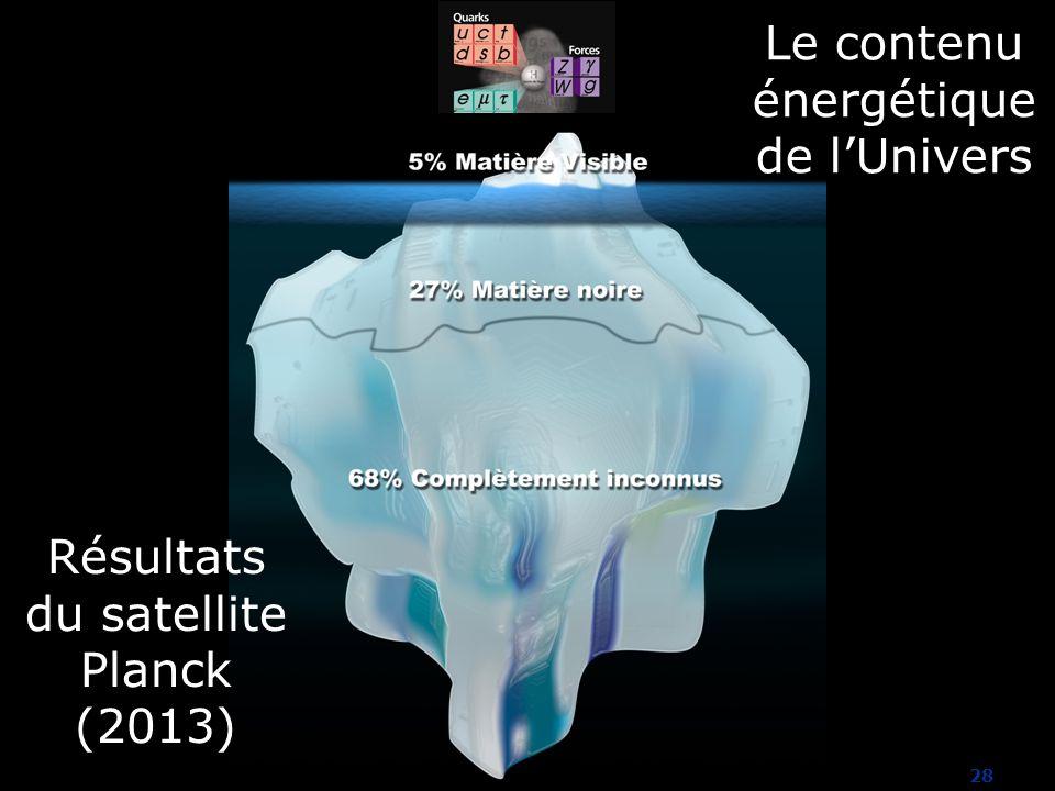 Le contenu énergétique de l'Univers Résultats du satellite Planck