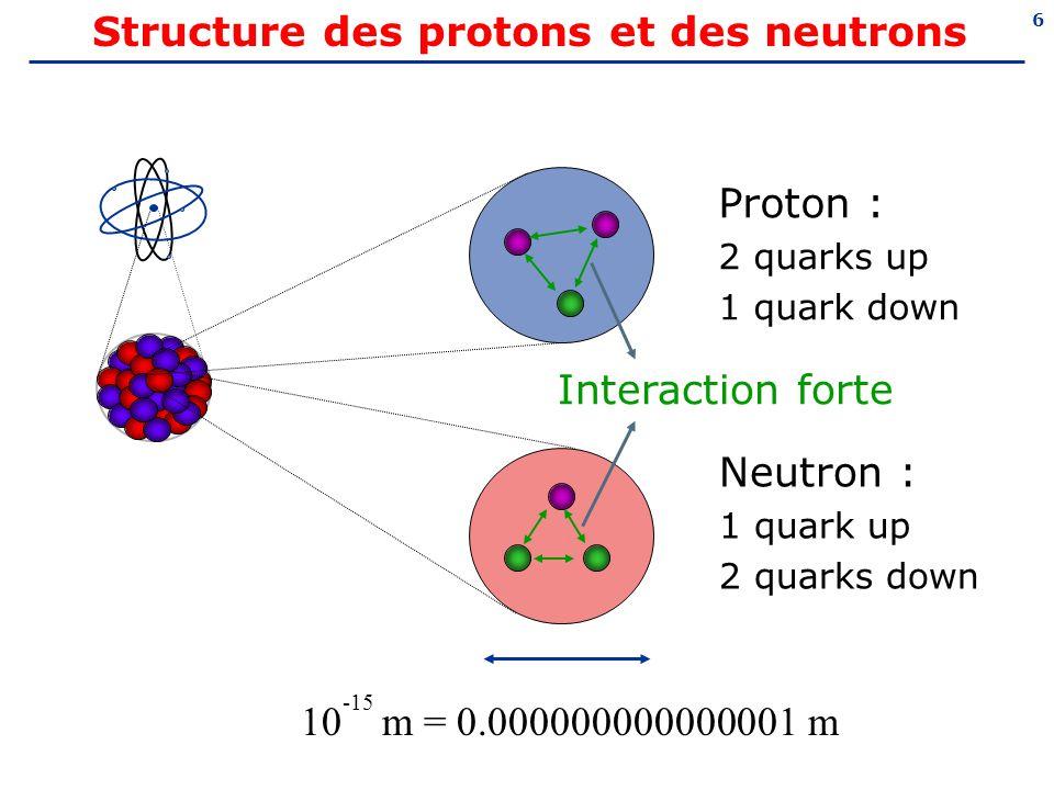 Structure des protons et des neutrons
