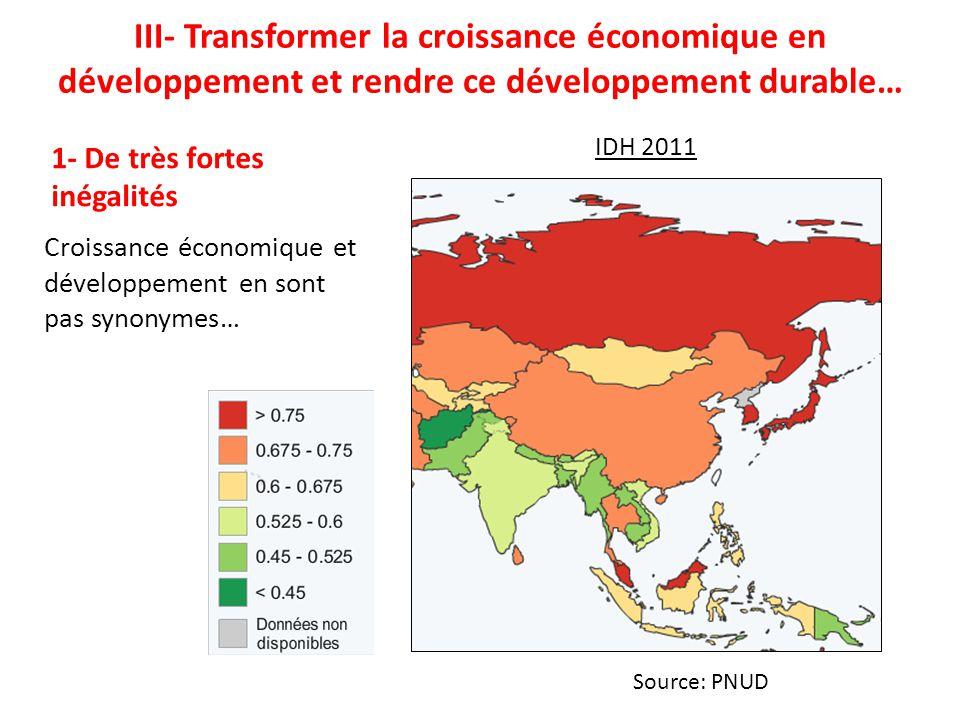 III- Transformer la croissance économique en développement et rendre ce développement durable…