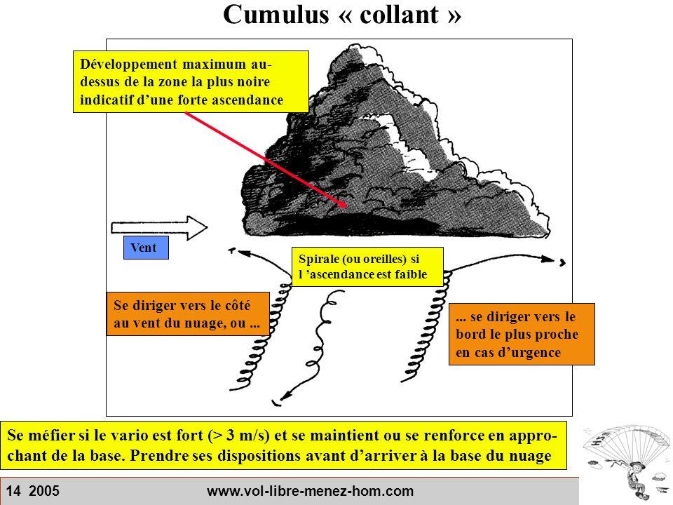 Cumulus « collant » Développement maximum au-dessus de la zone la plus noire indicatif d'une forte ascendance.