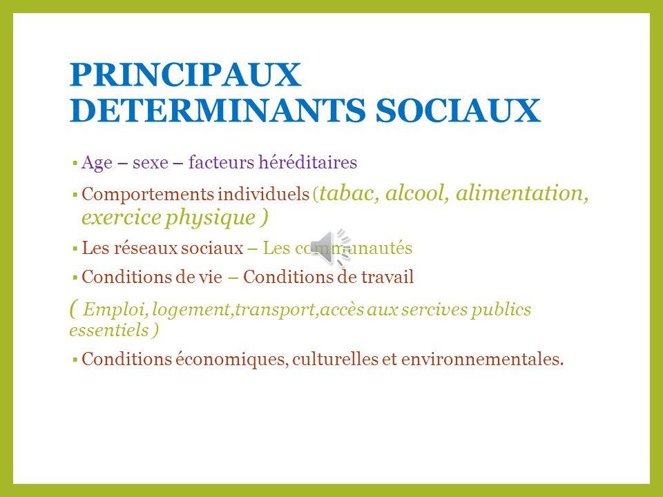 PRINCIPAUX DETERMINANTS SOCIAUX