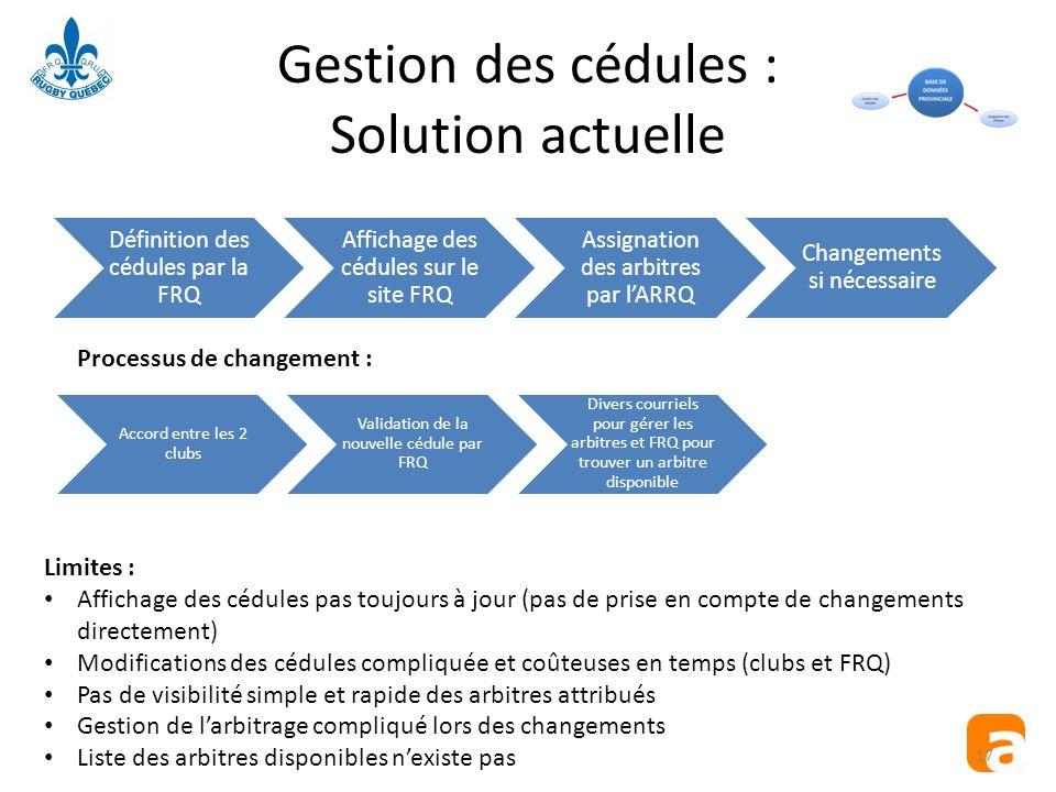 Gestion des cédules : Solution actuelle