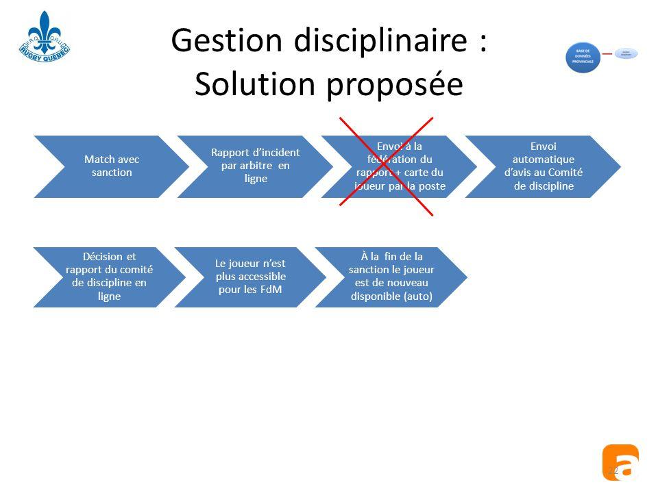 Gestion disciplinaire : Solution proposée