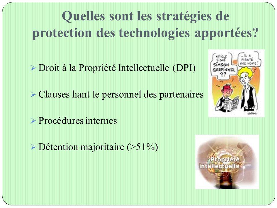 Quelles sont les stratégies de protection des technologies apportées