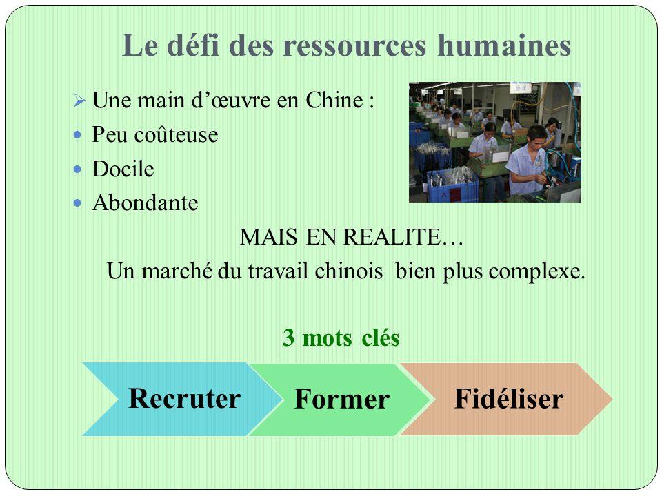 Le défi des ressources humaines