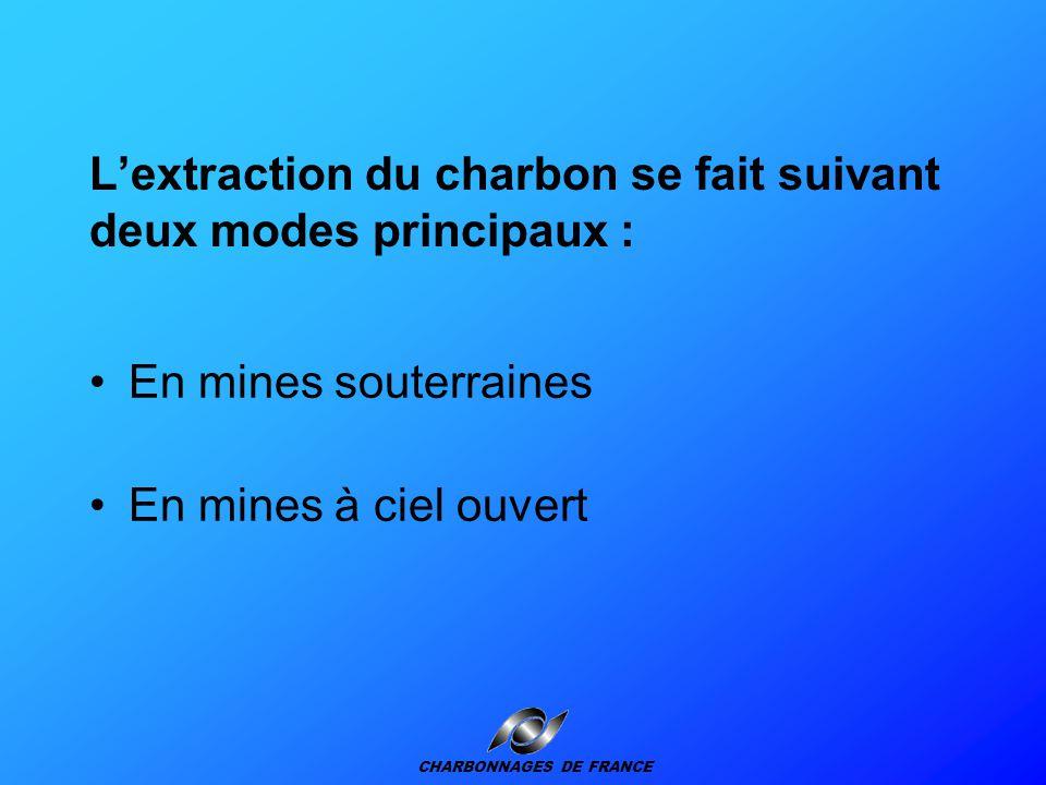 L'extraction du charbon se fait suivant deux modes principaux :