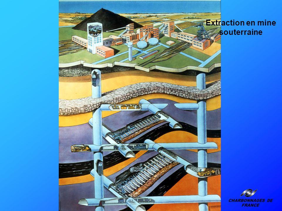 Extraction en mine souterraine