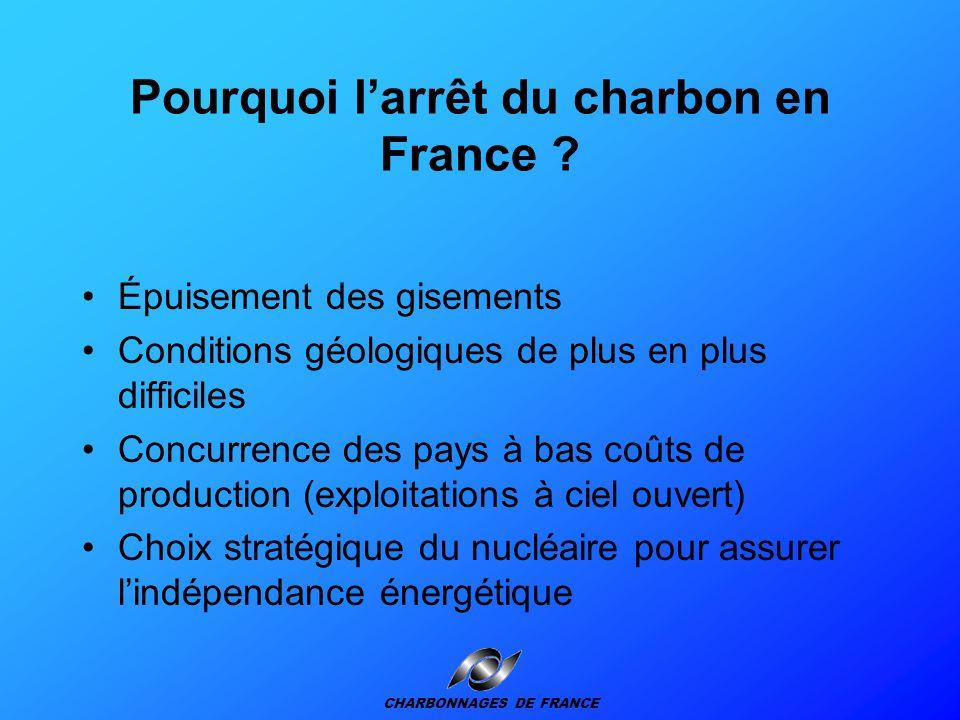 Pourquoi l'arrêt du charbon en France