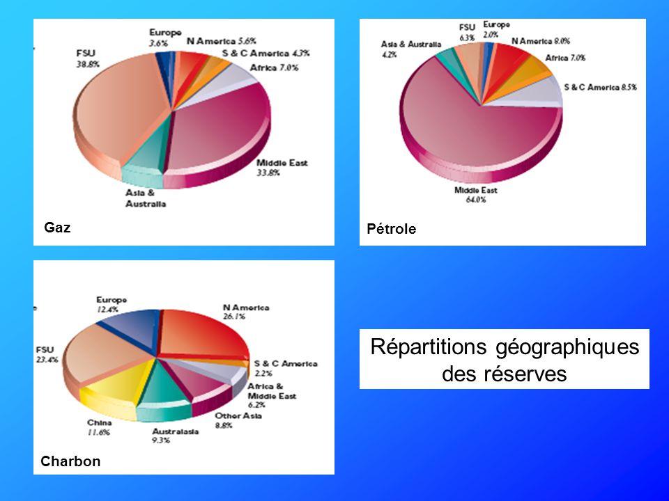 Répartitions géographiques des réserves