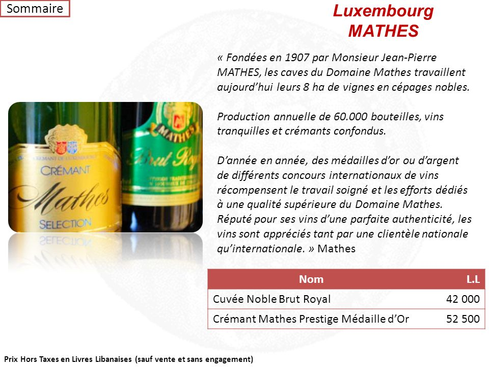Luxembourg MATHES Sommaire