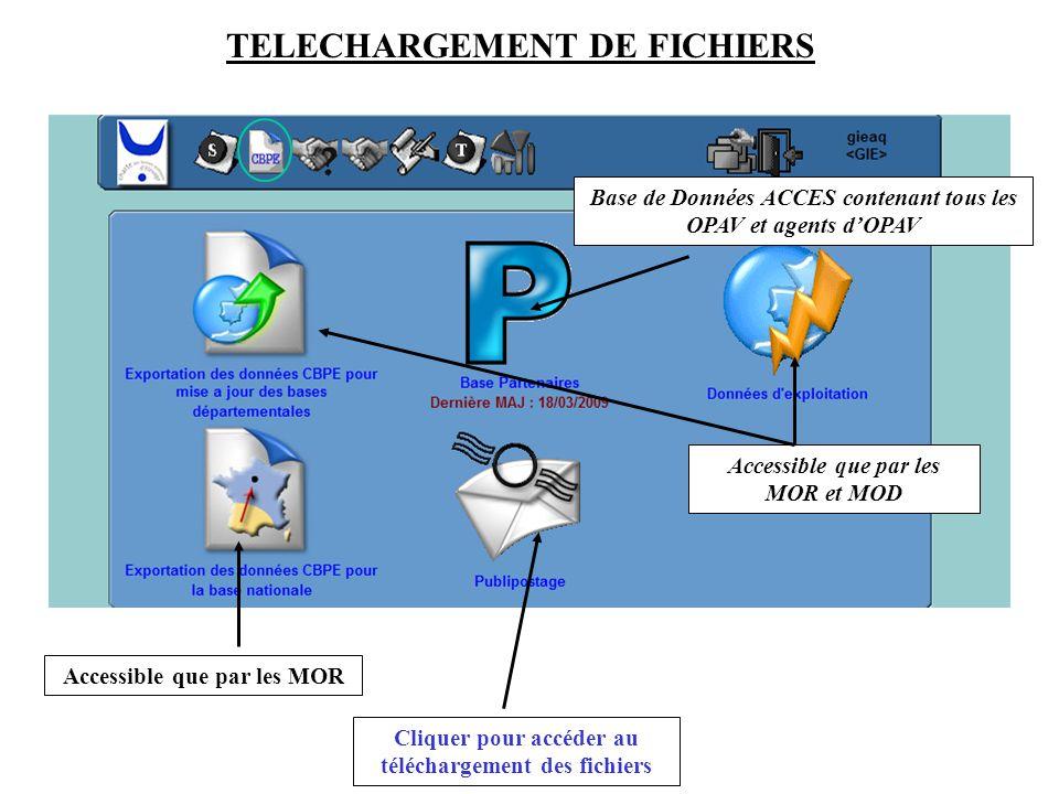 TELECHARGEMENT DE FICHIERS