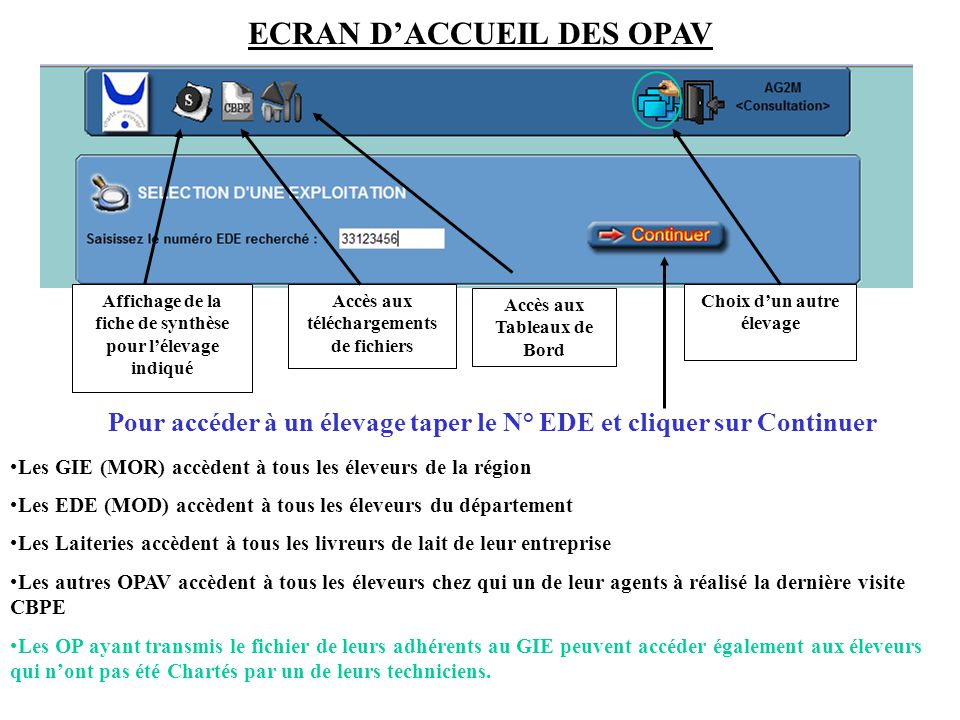 ECRAN D'ACCUEIL DES OPAV