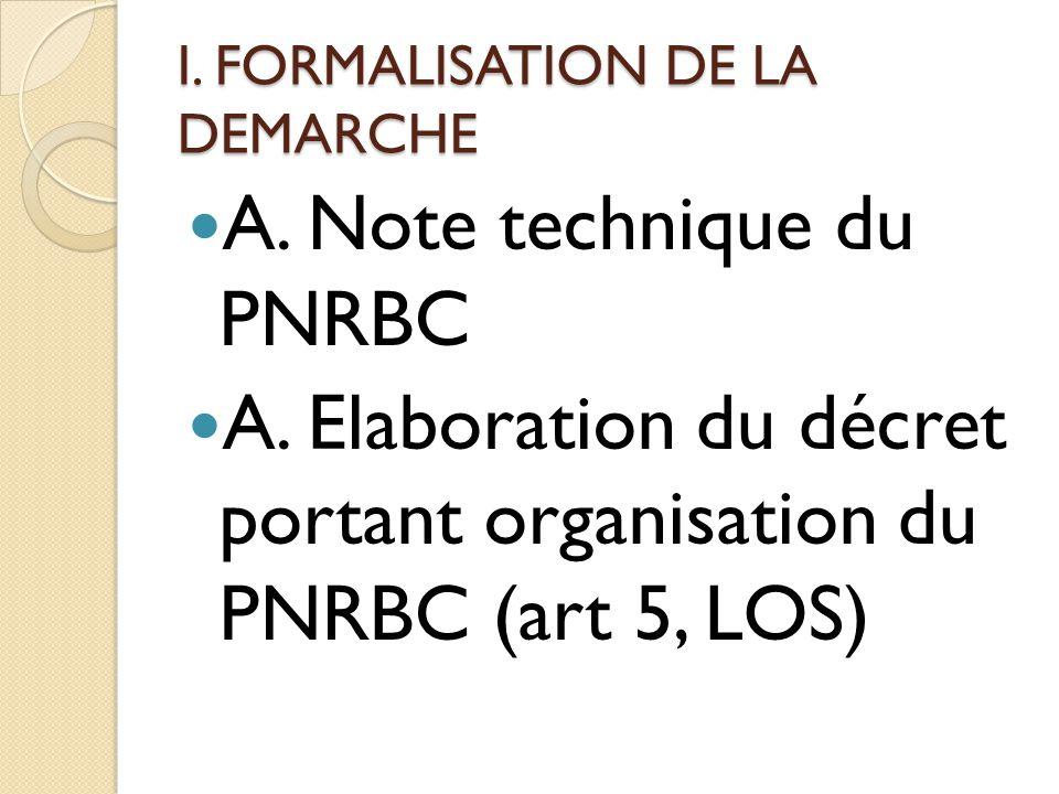 I. FORMALISATION DE LA DEMARCHE