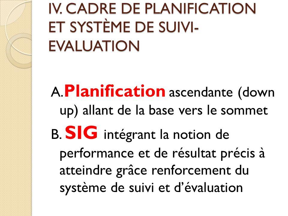 IV. CADRE DE PLANIFICATION ET SYSTÈME DE SUIVI-EVALUATION
