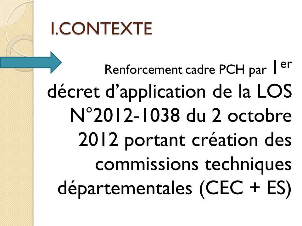 I.CONTEXTE