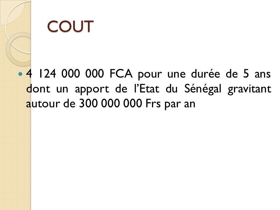 COUT 4 124 000 000 FCA pour une durée de 5 ans dont un apport de l'Etat du Sénégal gravitant autour de 300 000 000 Frs par an.