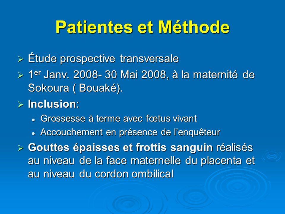 Patientes et Méthode Étude prospective transversale