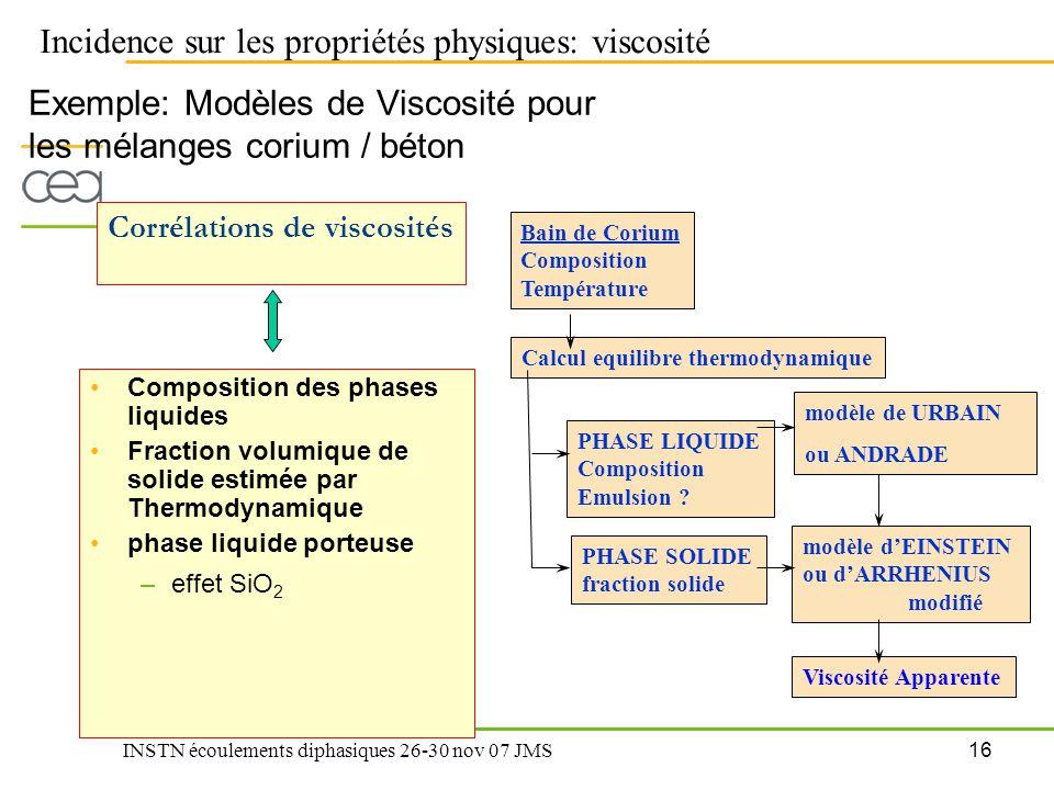 Exemple: Modèles de Viscosité pour les mélanges corium / béton