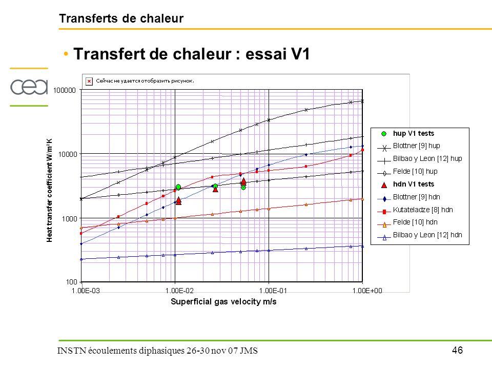 Transfert de chaleur : essai V1