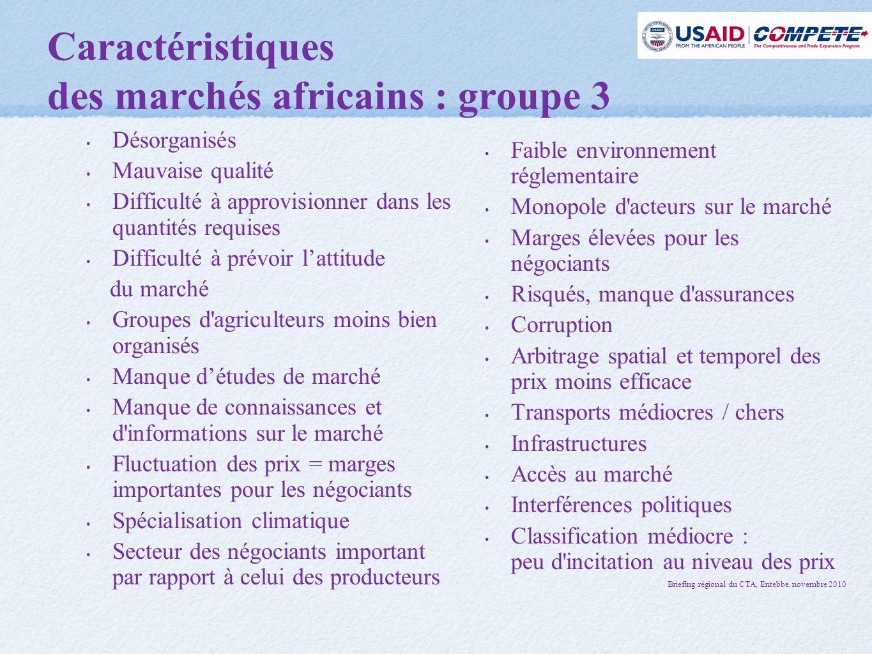 Caractéristiques des marchés africains : groupe 3