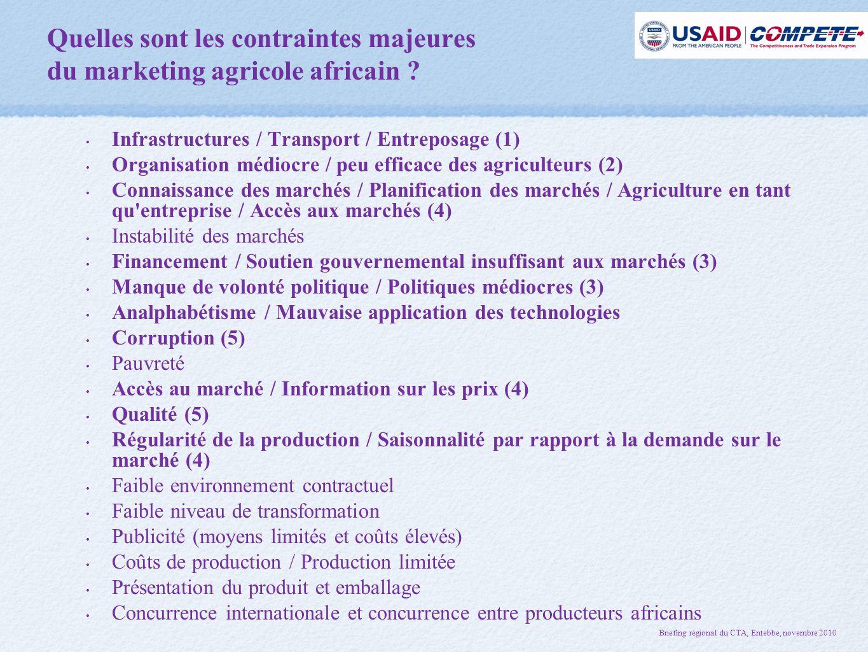 Quelles sont les contraintes majeures du marketing agricole africain