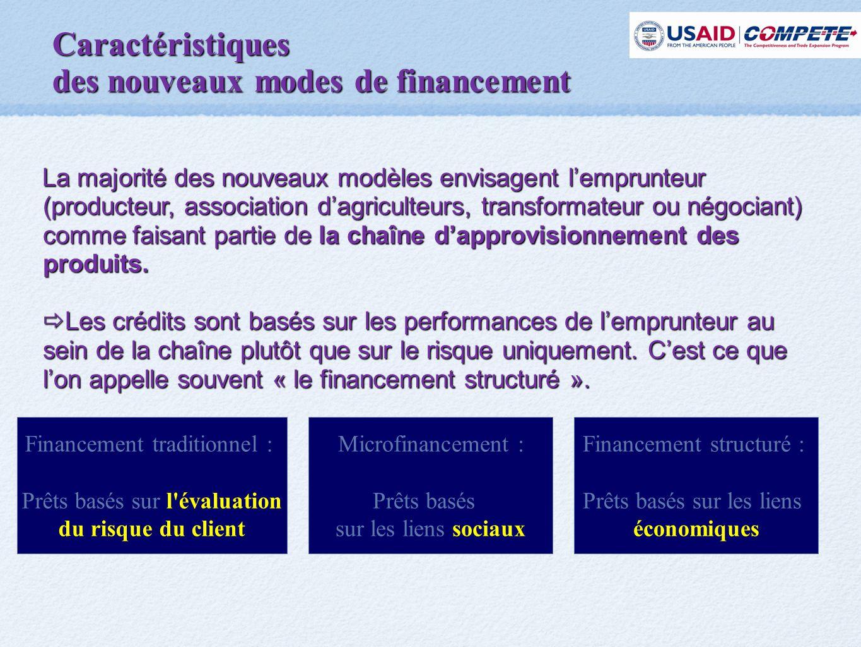 des nouveaux modes de financement