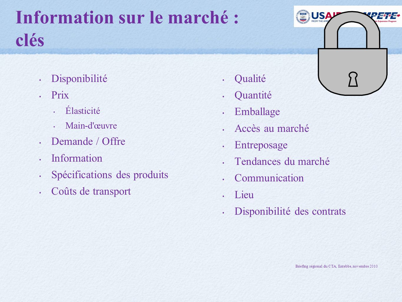 Information sur le marché : clés