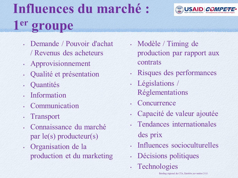 Influences du marché : 1er groupe