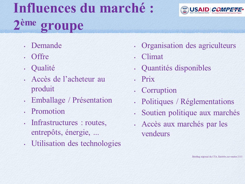 Influences du marché : 2ème groupe
