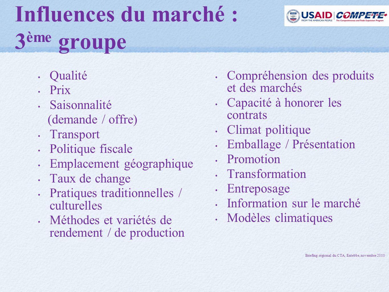 Influences du marché : 3ème groupe