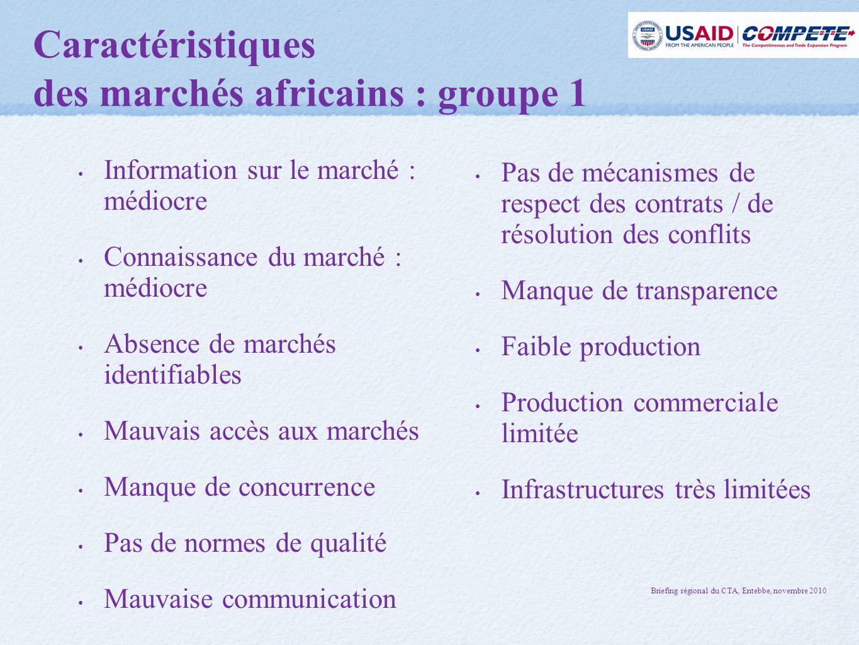 Caractéristiques des marchés africains : groupe 1