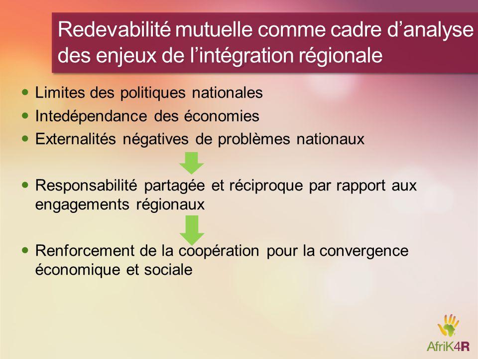 Redevabilité mutuelle comme cadre d'analyse des enjeux de l'intégration régionale
