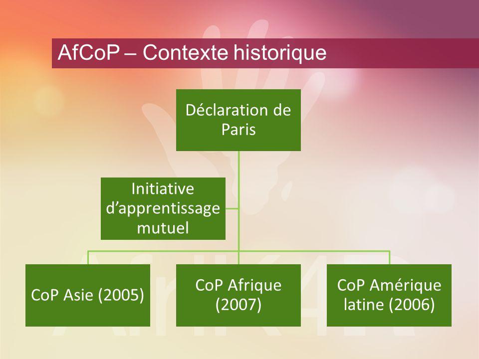 AfCoP – Contexte historique