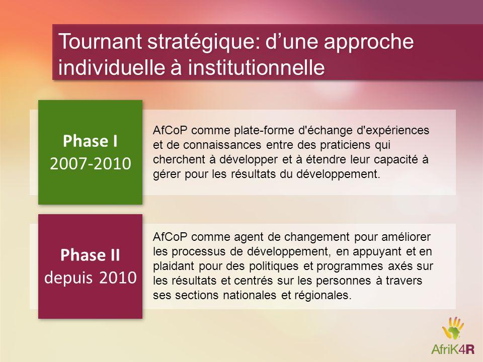 Tournant stratégique: d'une approche individuelle à institutionnelle