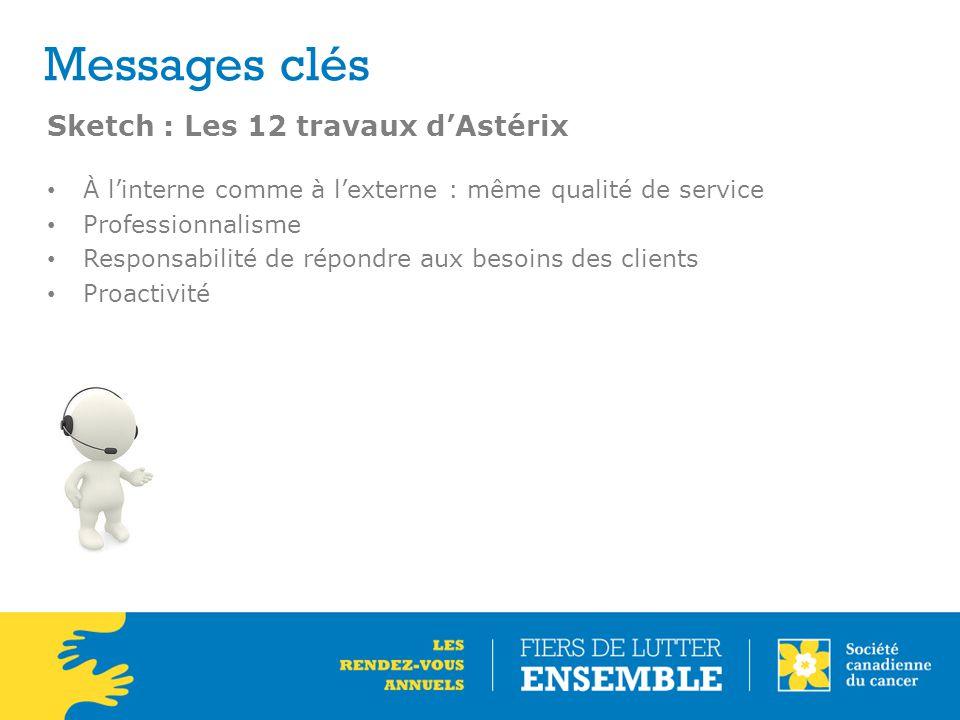 Messages clés Sketch : Les 12 travaux d'Astérix