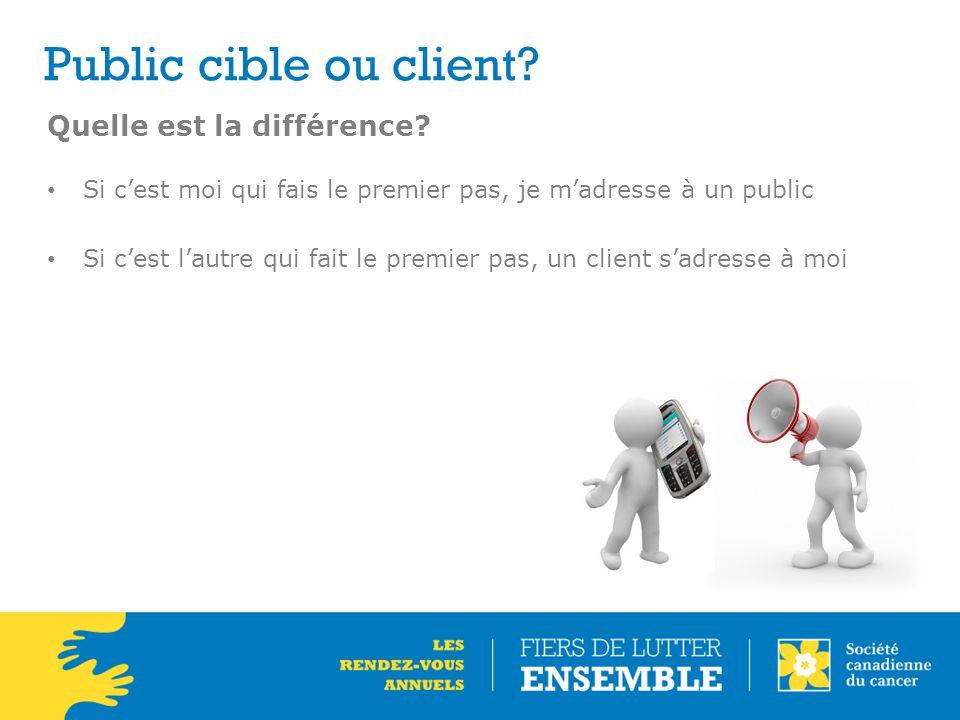 Public cible ou client Quelle est la différence