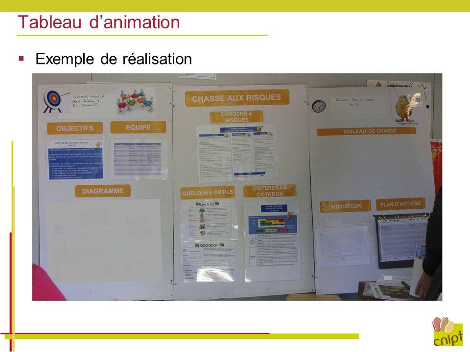 Tableau d'animation Exemple de réalisation