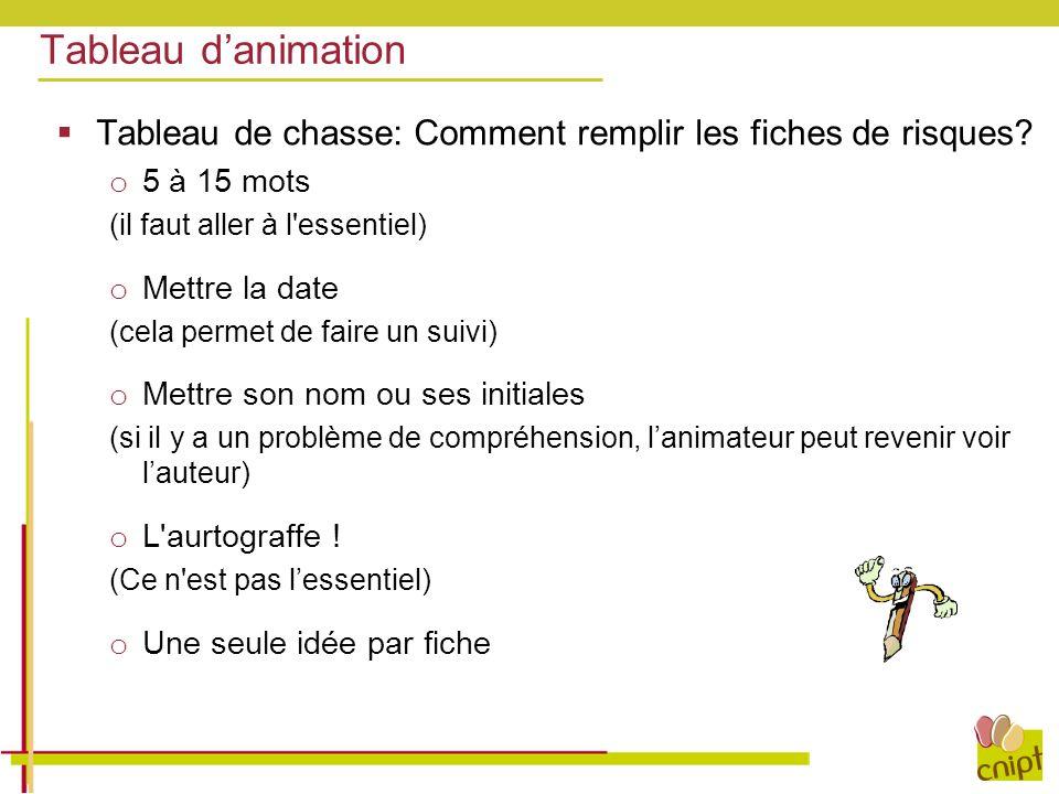 Tableau d'animation Tableau de chasse: Comment remplir les fiches de risques 5 à 15 mots. (il faut aller à l essentiel)