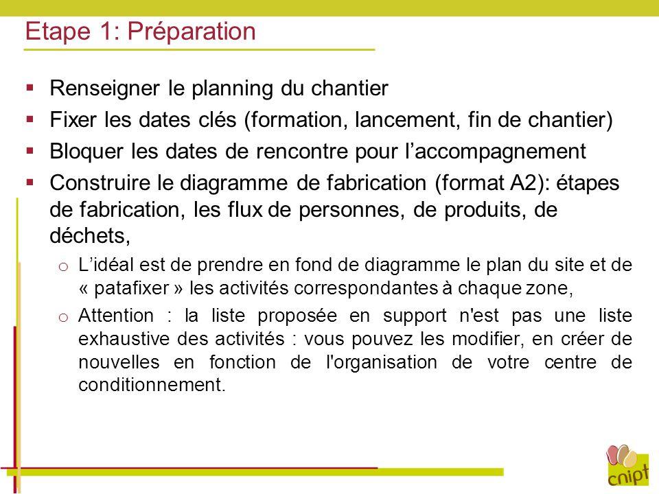 Etape 1: Préparation Renseigner le planning du chantier