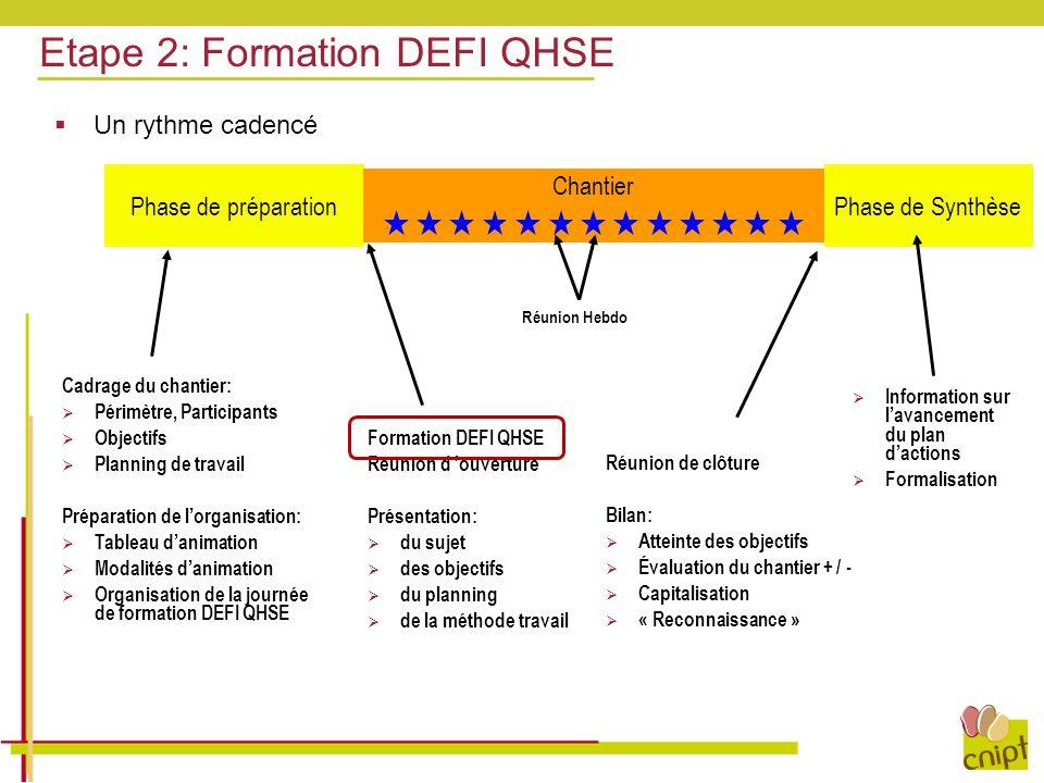 Etape 2: Formation DEFI QHSE