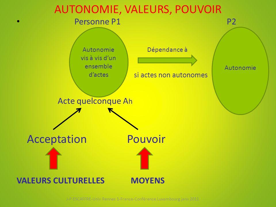 AUTONOMIE, VALEURS, POUVOIR
