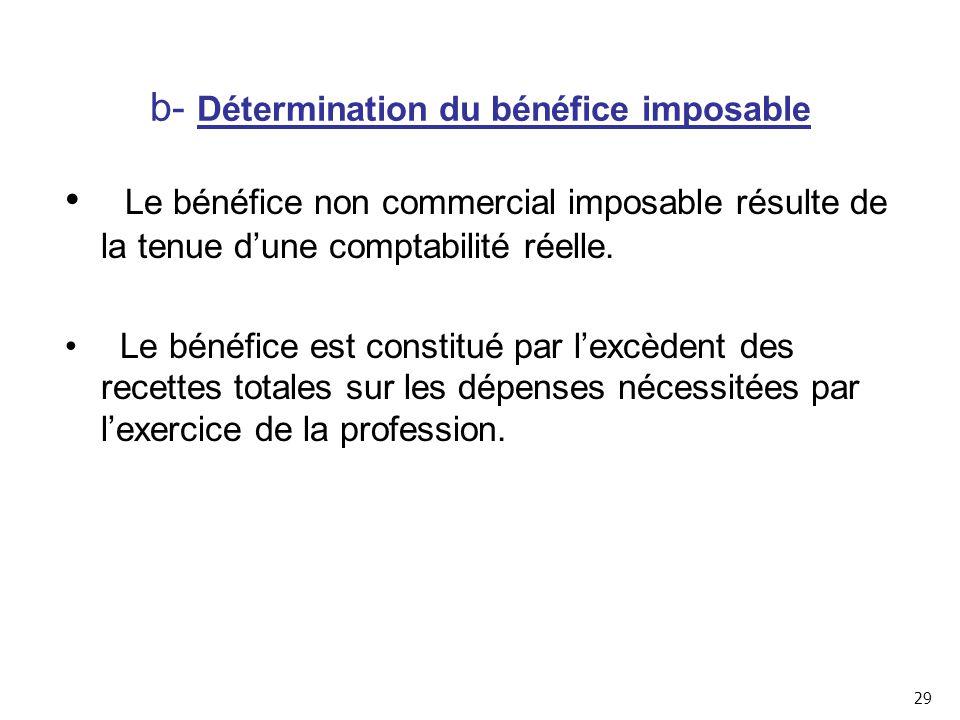 b- Détermination du bénéfice imposable