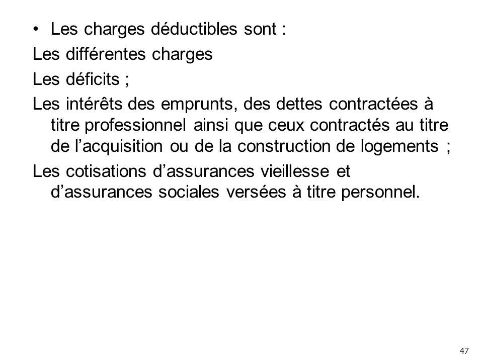 Les charges déductibles sont : Les différentes charges Les déficits ;
