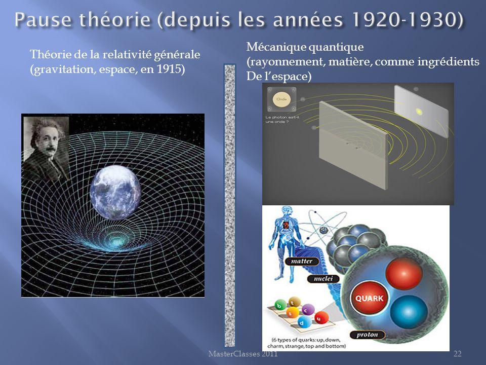 Pause théorie (depuis les années 1920-1930)