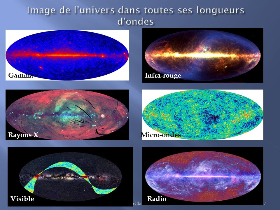 Image de l'univers dans toutes ses longueurs d'ondes